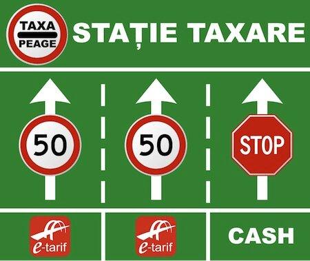 Benzile de trecere e-tarif și cash la pod Fetești